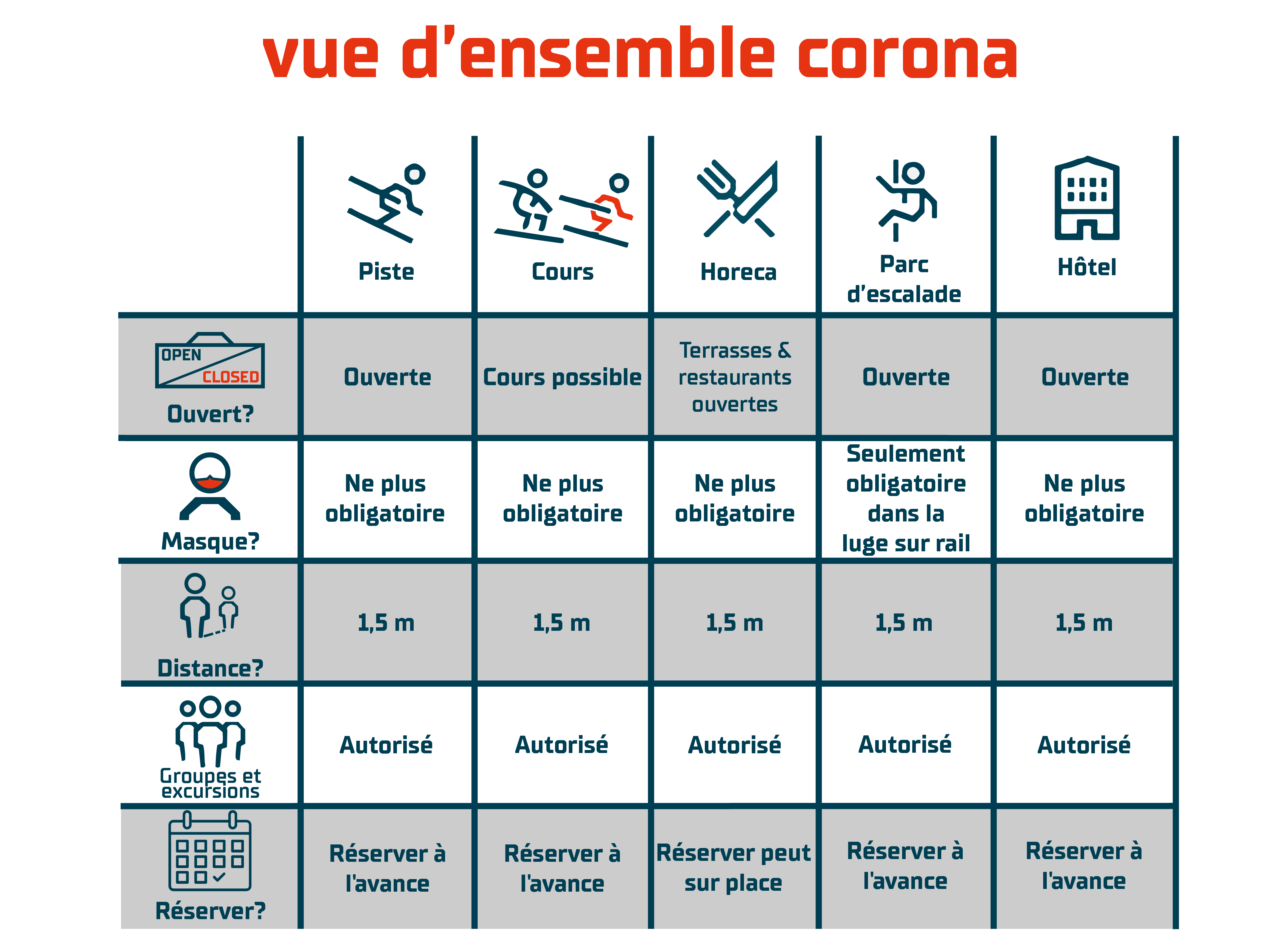 Corona-maatregelen